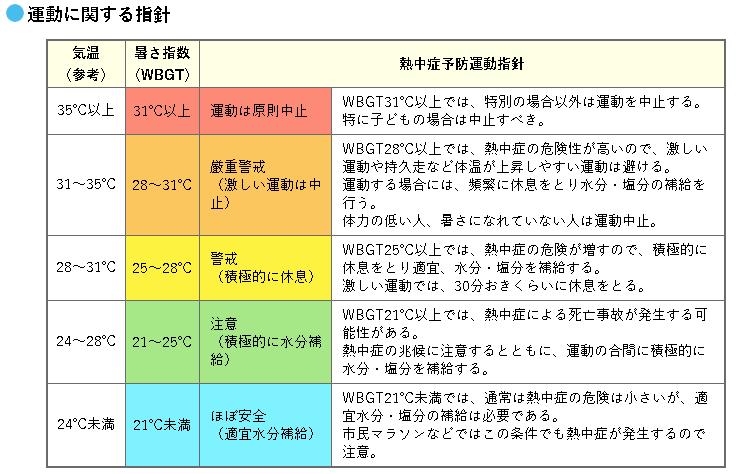f:id:mitsuo716:20180806202506p:plain