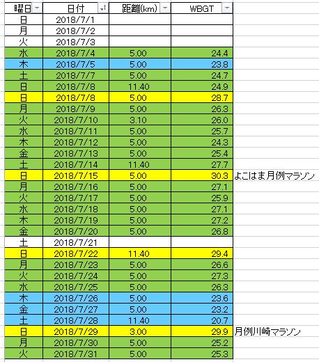 f:id:mitsuo716:20180806204807p:plain