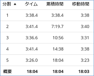 f:id:mitsuo716:20181118120210p:plain