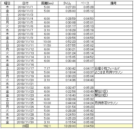 f:id:mitsuo716:20181130083805p:plain