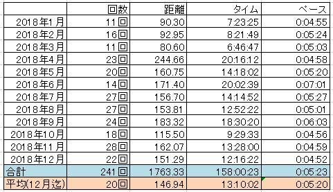 f:id:mitsuo716:20181231163744p:plain