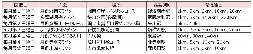 f:id:mitsuo716:20190106173944p:plain