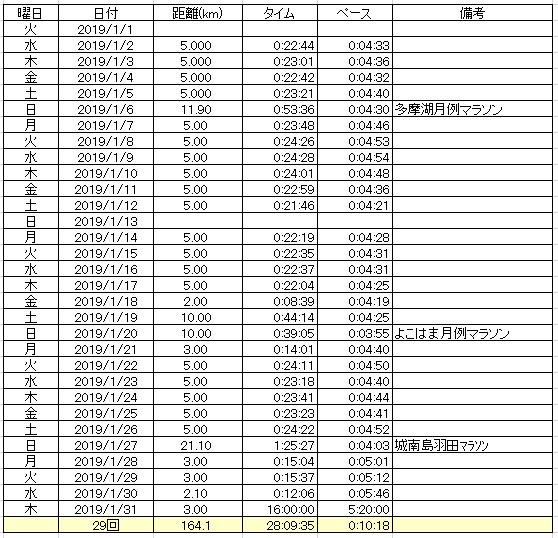 f:id:mitsuo716:20190131062509p:plain