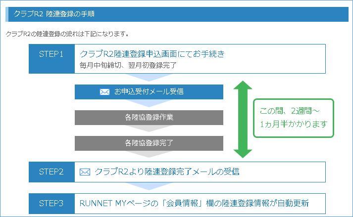 f:id:mitsuo716:20190428191537p:plain