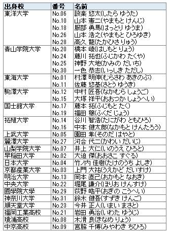 f:id:mitsuo716:20190907201847p:plain