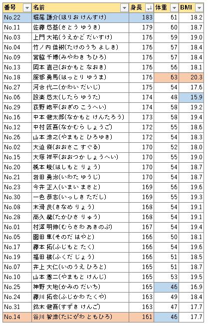 f:id:mitsuo716:20190907203626p:plain