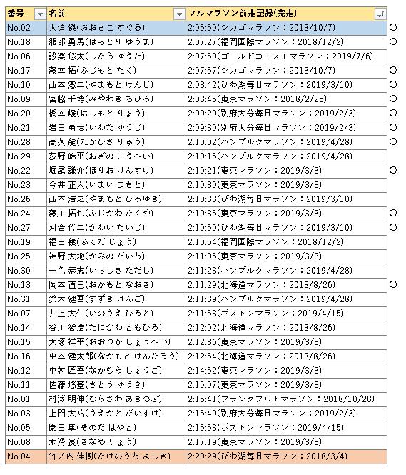 f:id:mitsuo716:20190907211119p:plain