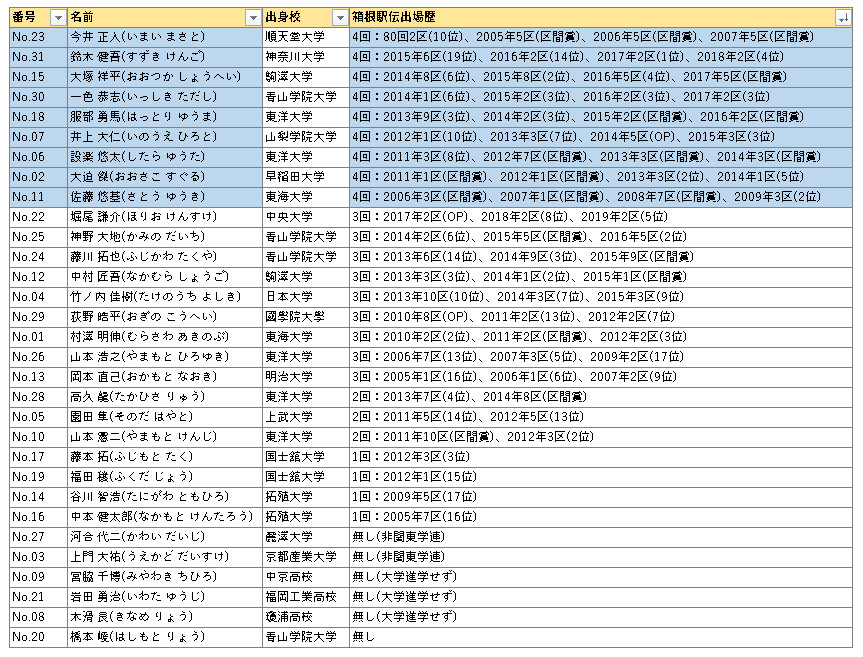 f:id:mitsuo716:20190907212040p:plain
