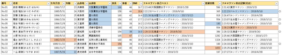 f:id:mitsuo716:20190908054603p:plain