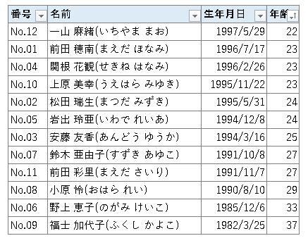 f:id:mitsuo716:20190908055333p:plain