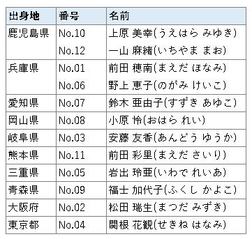 f:id:mitsuo716:20190908060534p:plain