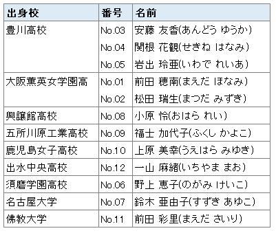 f:id:mitsuo716:20190908061202p:plain