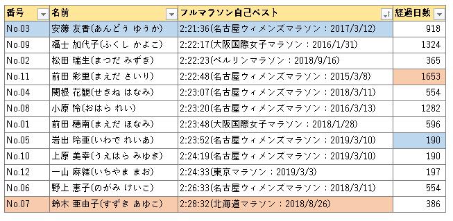 f:id:mitsuo716:20190908062926p:plain