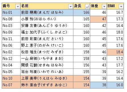f:id:mitsuo716:20190908063039p:plain