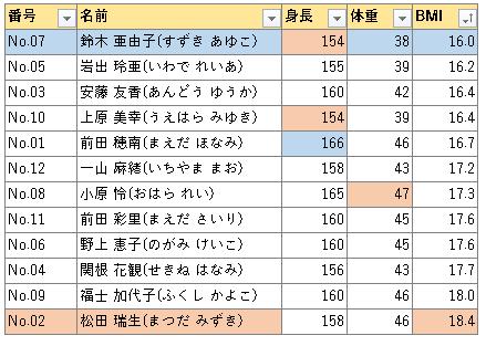 f:id:mitsuo716:20190908063130p:plain