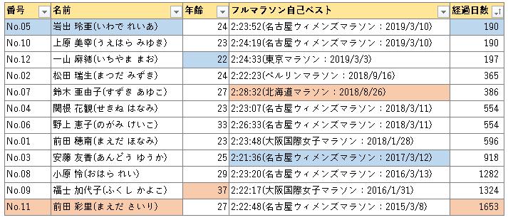 f:id:mitsuo716:20190908063911p:plain