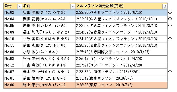 f:id:mitsuo716:20190908064415p:plain