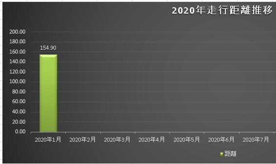 f:id:mitsuo716:20200131215158p:plain