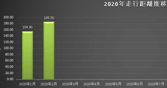 f:id:mitsuo716:20200229105524p:plain