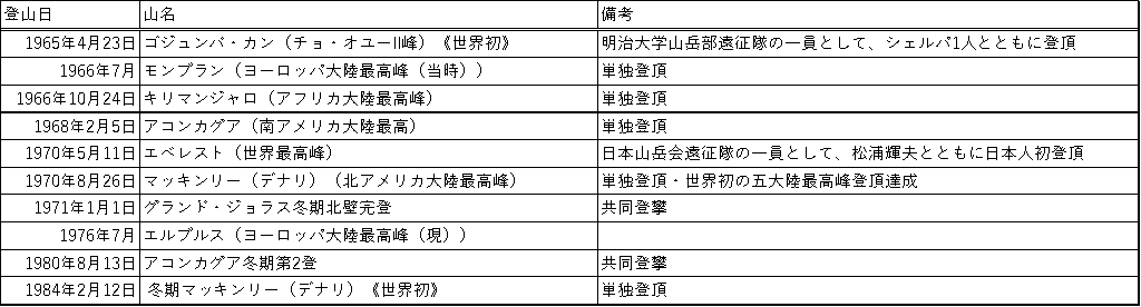 f:id:mitsuo716:20201103164232p:plain