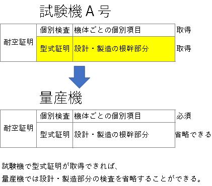 f:id:mitsuo716:20201120084724p:plain