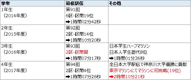 f:id:mitsuo716:20210228121942p:plain