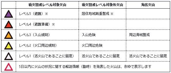 f:id:mitsuo716:20210314134140p:plain