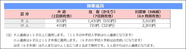 f:id:mitsuo716:20210708064013p:plain
