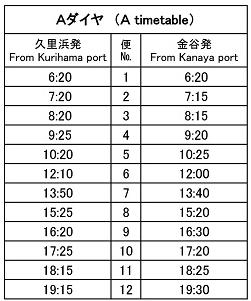 f:id:mitsuo716:20210708064207p:plain