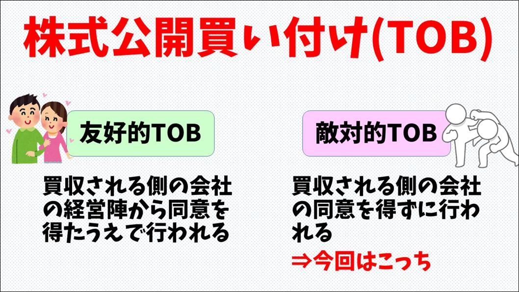 f:id:mitsuo716:20210920045320p:plain