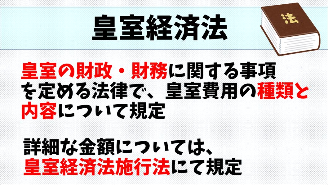 f:id:mitsuo716:20210922063943p:plain