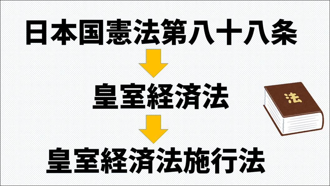 f:id:mitsuo716:20210922064023p:plain