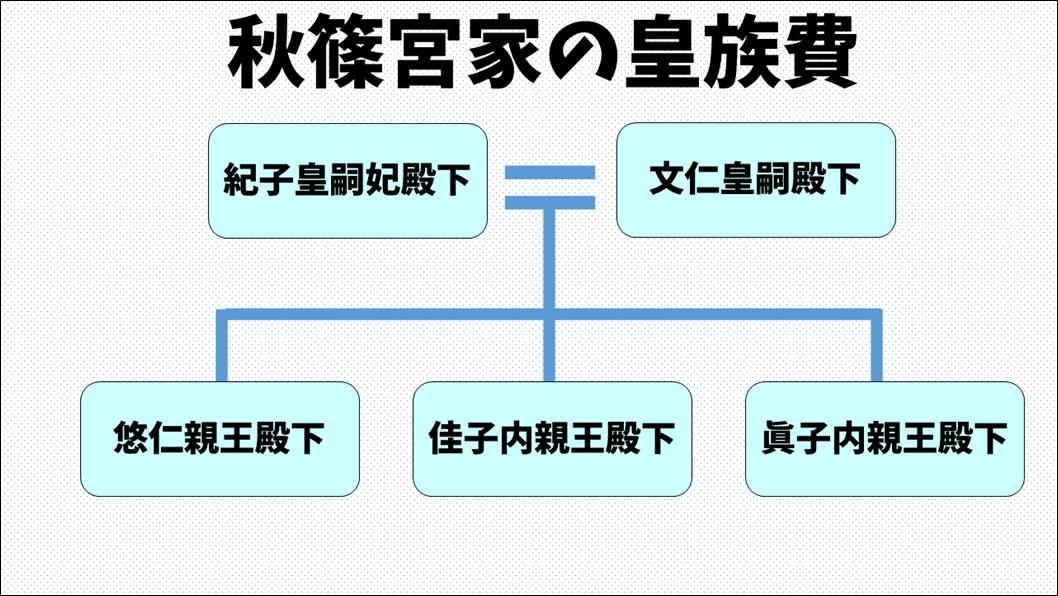 f:id:mitsuo716:20210923062431p:plain