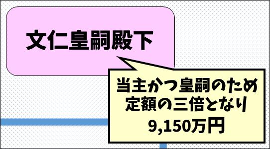f:id:mitsuo716:20210923062647p:plain