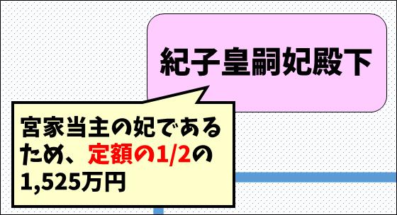 f:id:mitsuo716:20210923062809p:plain