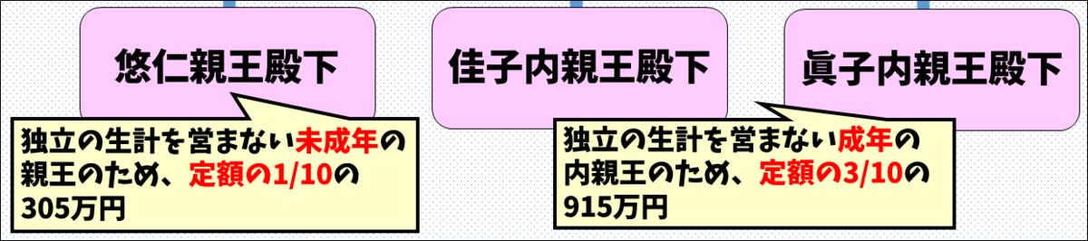 f:id:mitsuo716:20210923063021p:plain