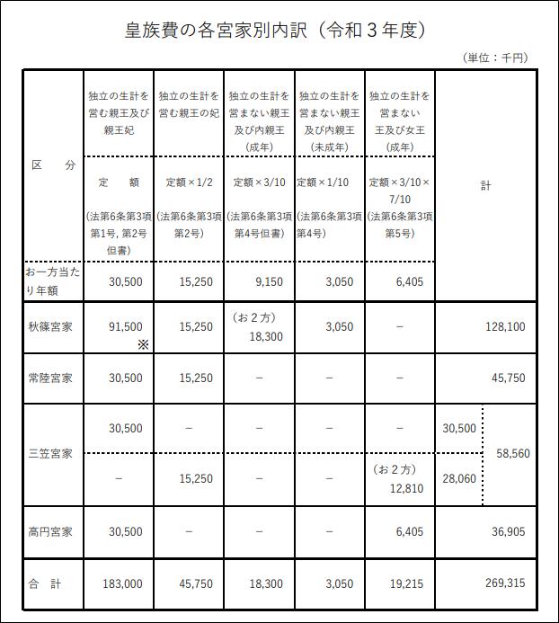 f:id:mitsuo716:20210923063101p:plain