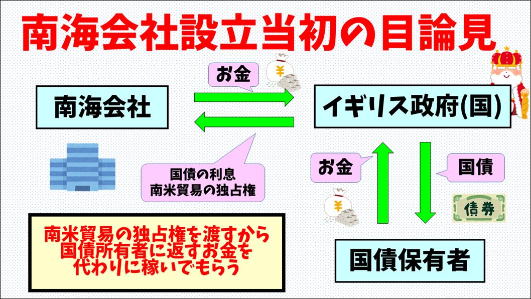f:id:mitsuo716:20210926053414p:plain