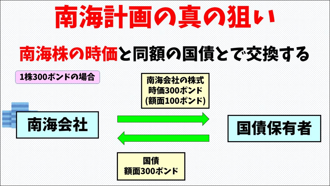 f:id:mitsuo716:20210926054148p:plain