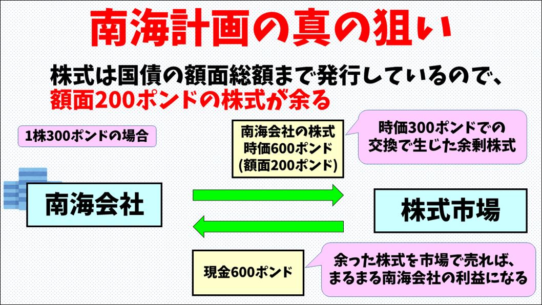 f:id:mitsuo716:20210926054259p:plain