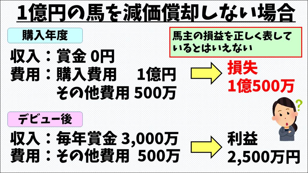 f:id:mitsuo716:20211010175929p:plain