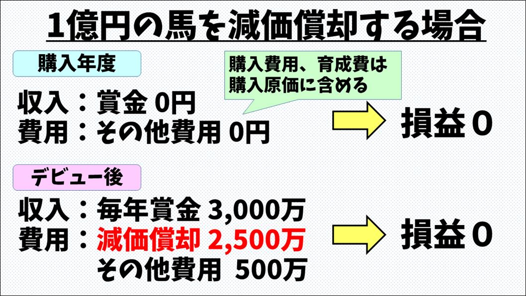 f:id:mitsuo716:20211010180242p:plain