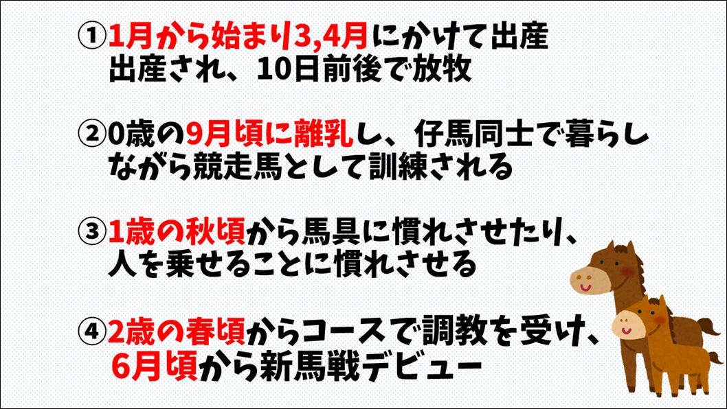f:id:mitsuo716:20211010180605p:plain