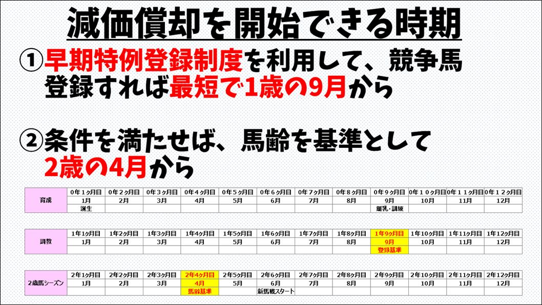 f:id:mitsuo716:20211010180651p:plain