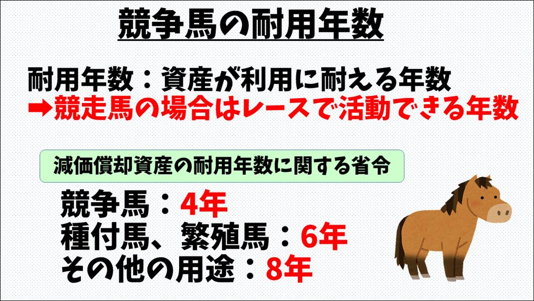 f:id:mitsuo716:20211010180729p:plain