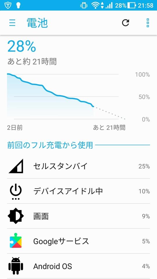 f:id:mitsuru888:20170331220810j:plain