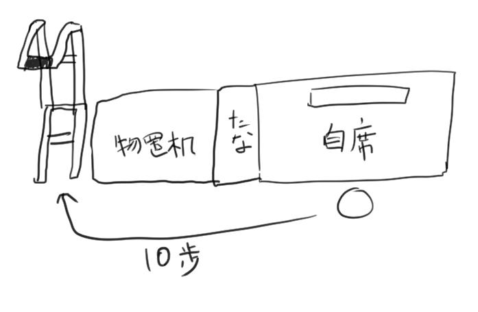 f:id:mitsuya0:20181012234454p:plain