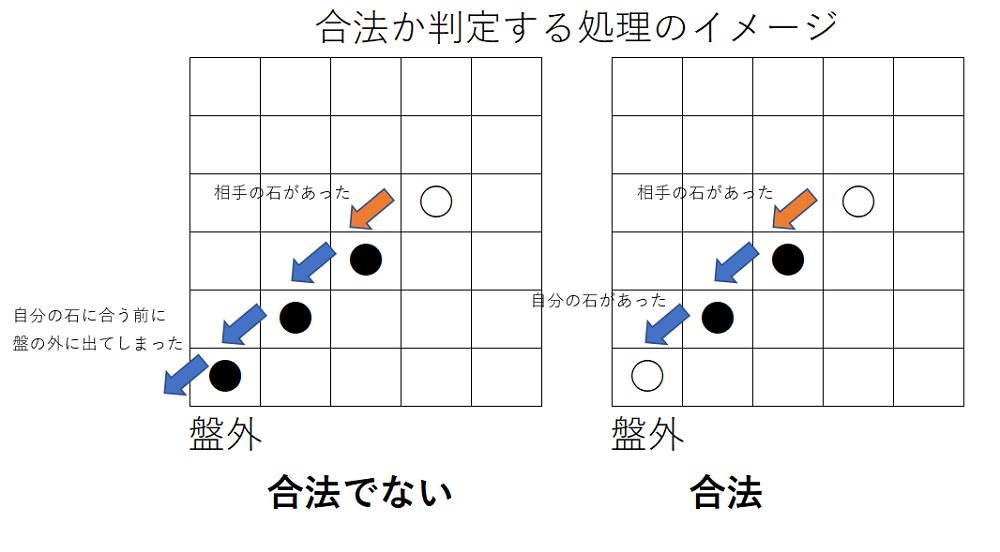 f:id:miu4930:20200415160247p:plain