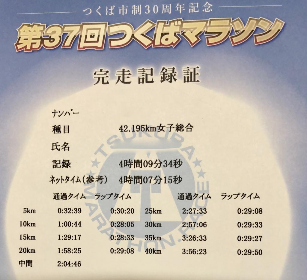 f:id:miumiu3432:20171127060125j:plain