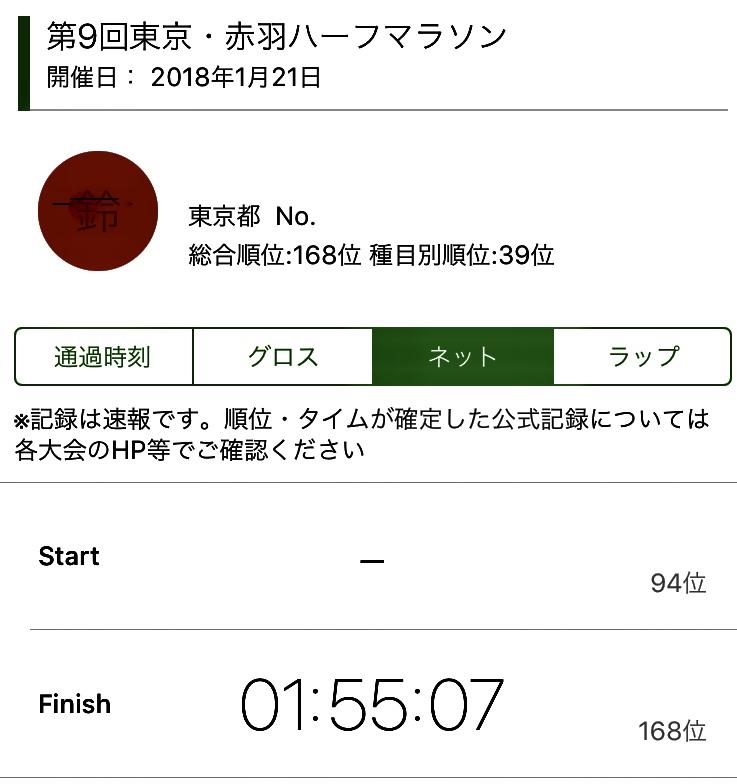 f:id:miumiu3432:20180122092120j:plain